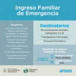 | Ingreso Familiar de Emergencia | Registro de Personas