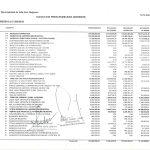Ejecución presupuestaria Agosto 2019